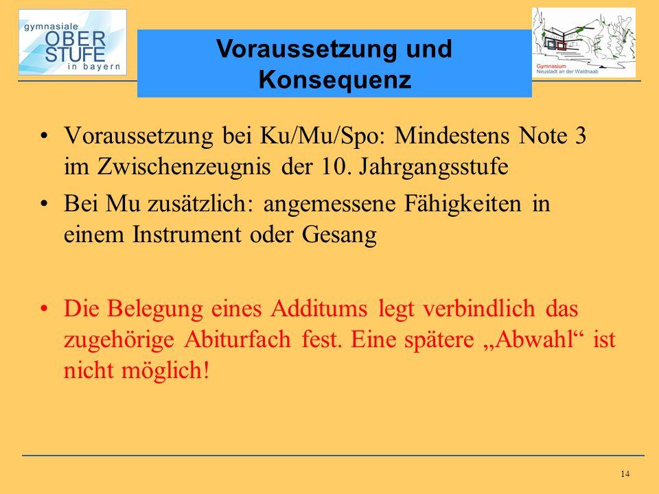 14 Voraussetzung bei Ku/Mu/Spo: Mindestens Note 3 im Zwischenzeugnis der 10. Jahrgangsstufe Bei Mu zusätzlich: angemessene Fähigkeiten in einem Instru