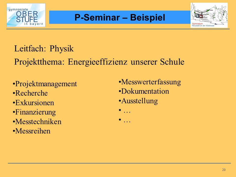 20 Leitfach: Physik Projektthema: Energieeffizienz unserer Schule P-Seminar – Beispiel Projektmanagement Recherche Exkursionen Finanzierung Messtechni