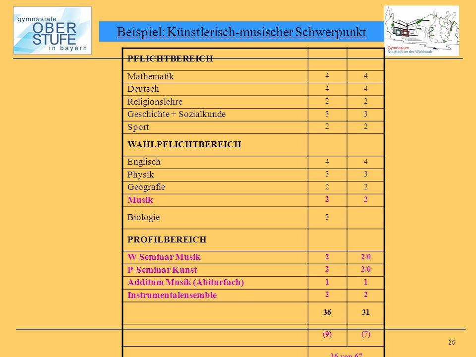 26 Beispiel: Künstlerisch-musischer Schwerpunkt PFLICHTBEREICH Mathematik 44 Deutsch 44 Religionslehre 22 Geschichte + Sozialkunde 33 Sport 22 WAHLPFL