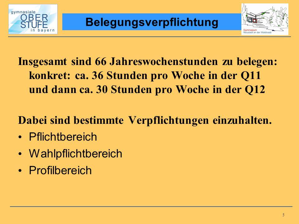 6 Pflichtbereich Wochenstunden in 11in 12 Deutsch44 Mathematik44 Religion/Ethik22 Geschichte + Sozialkunde2 + 1 Sport22 Summe: 30