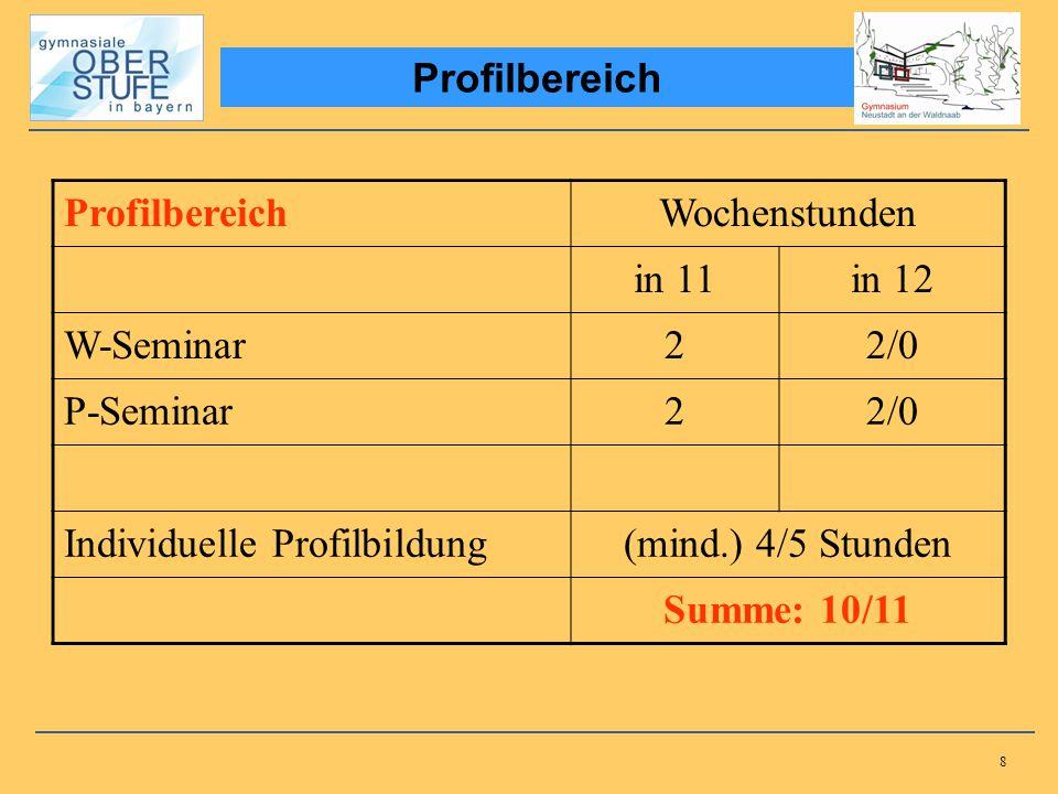 8 Profilbereich Wochenstunden in 11in 12 W-Seminar22/0 P-Seminar22/0 Individuelle Profilbildung(mind.) 4/5 Stunden Summe: 10/11