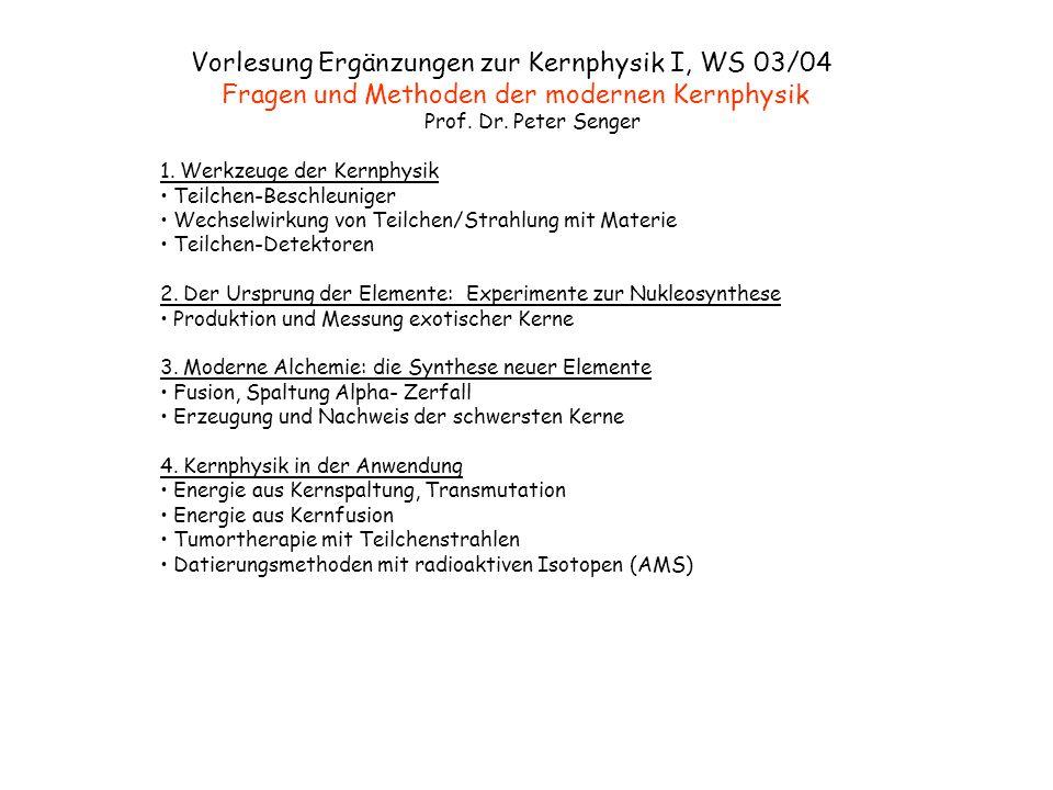 Vorlesung Ergänzungen zur Kernphysik I, WS 02/03 Fragen und Methoden der modernen Kernphysik PD Dr.