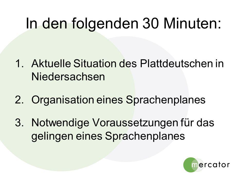 In den folgenden 30 Minuten: 1.Aktuelle Situation des Plattdeutschen in Niedersachsen 2.Organisation eines Sprachenplanes 3.Notwendige Voraussetzungen für das gelingen eines Sprachenplanes