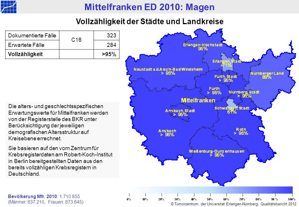 Mittelfranken ED 1998-2010: Magen © Tumorzentrum der Universität Erlangen-Nürnberg, Qualitätsbericht 2012 Gemeldete Neuerkrankungen n=3.698 Anzahl Diagnosejahr Gebietserweiterung auf Gesamt-Mittelfranken