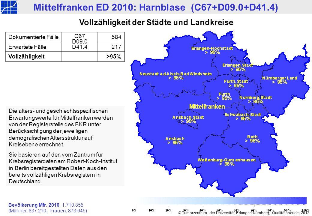 © Tumorzentrum der Universität Erlangen-Nürnberg, Qualitätsbericht 2012 Vollzähligkeit der Städte und Landkreise Dokumentierte Fälle C67 D09.0 D41.4 5