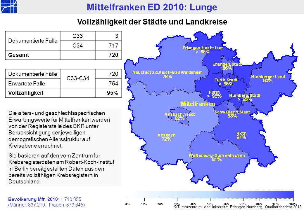 Mittelfranken ED 1998-2010: Lunge © Tumorzentrum der Universität Erlangen-Nürnberg, Qualitätsbericht 2012 Gemeldete Neuerkrankungen n=7.491 Anzahl Diagnosejahr Gebietserweiterung auf Gesamt-Mittelfranken