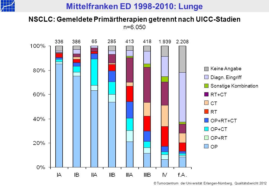 Mittelfranken ED 1998-2010: Lunge © Tumorzentrum der Universität Erlangen-Nürnberg, Qualitätsbericht 2012 NSCLC: Gemeldete Primärtherapien getrennt nach UICC-Stadien n=6.050 Keine Angabe Diagn.