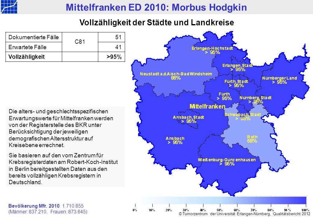 © Tumorzentrum der Universität Erlangen-Nürnberg, Qualitätsbericht 2012 Mittelfranken ED 1998-2010: Morbus Hodgkin Gemeldete Neuerkrankungen n=475 Anzahl Diagnosejahr Gebietserweiterung auf Gesamt-Mittelfranken
