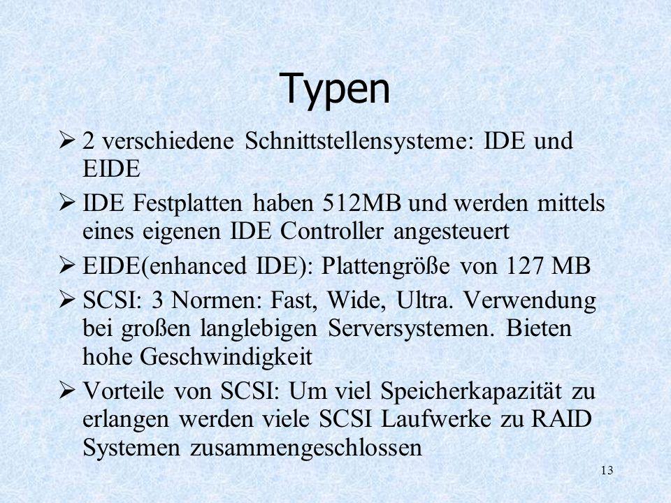 13 Typen 2 verschiedene Schnittstellensysteme: IDE und EIDE IDE Festplatten haben 512MB und werden mittels eines eigenen IDE Controller angesteuert EI