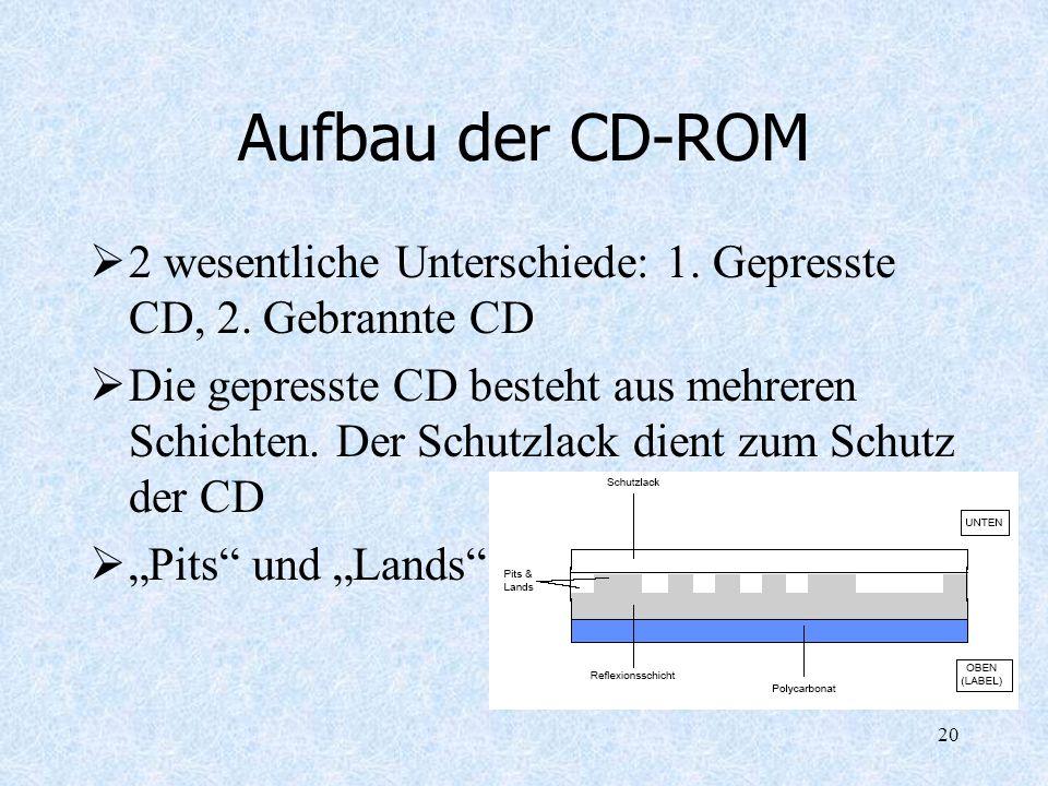20 Aufbau der CD-ROM 2 wesentliche Unterschiede: 1. Gepresste CD, 2. Gebrannte CD Die gepresste CD besteht aus mehreren Schichten. Der Schutzlack dien