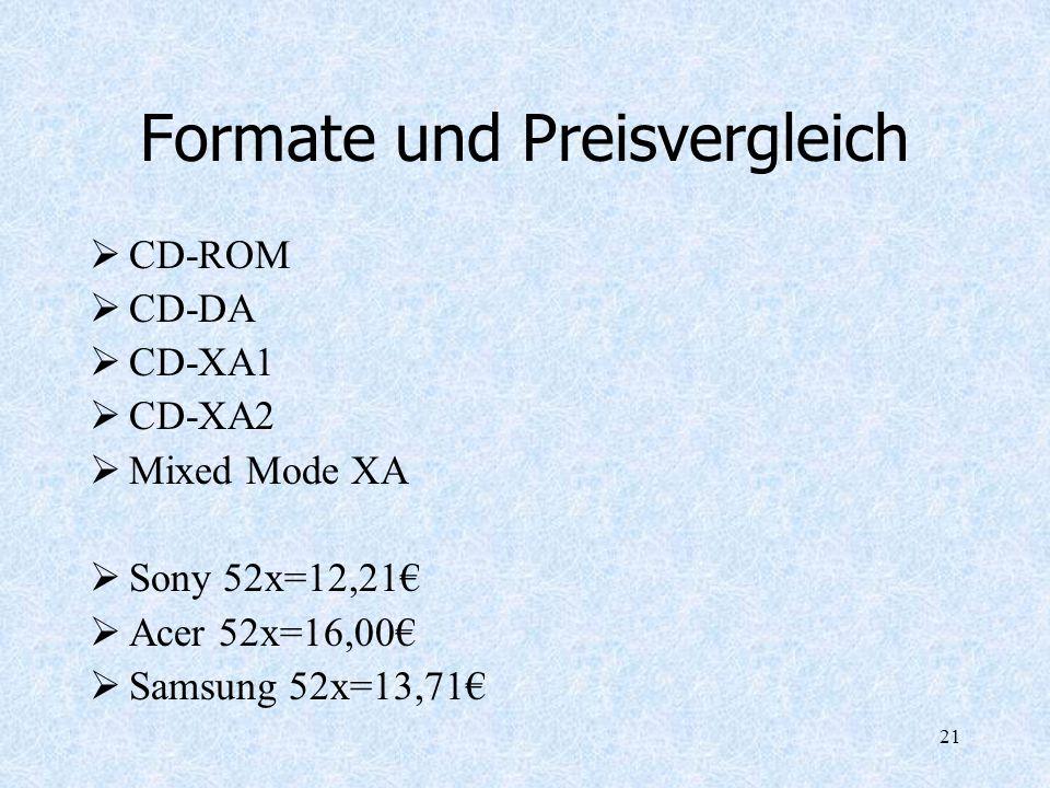 21 Formate und Preisvergleich CD-ROM CD-DA CD-XA1 CD-XA2 Mixed Mode XA Sony 52x=12,21 Acer 52x=16,00 Samsung 52x=13,71
