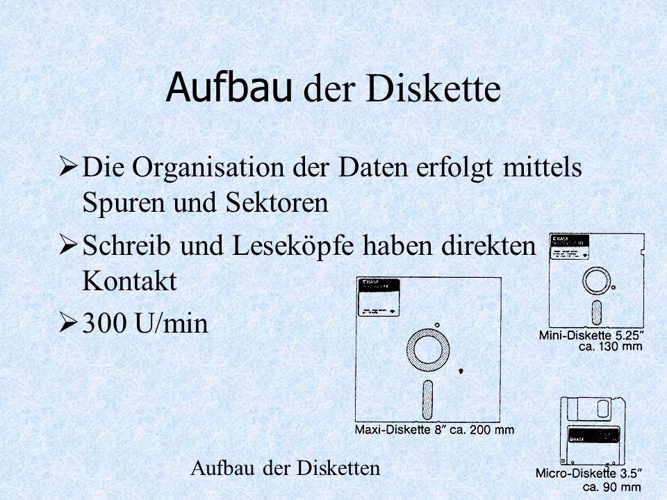 5 Aufbau der Diskette Die Organisation der Daten erfolgt mittels Spuren und Sektoren Schreib und Leseköpfe haben direkten Kontakt 300 U/min Aufbau der