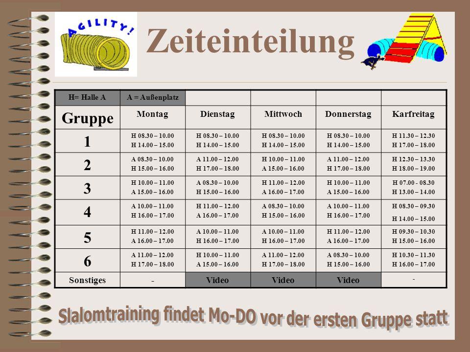 Zeiteinteilung H= Halle AA = Außenplatz Gruppe MontagDienstagMittwochDonnerstagKarfreitag 1 H 08.30 – 10.00 H 14.00 – 15.00 H 08.30 – 10.00 H 14.00 – 15.00 H 08.30 – 10.00 H 14.00 – 15.00 H 08.30 – 10.00 H 14.00 – 15.00 H 11.30 – 12.30 H 17.00 – 18.00 2 A 08.30 – 10.00 H 15.00 – 16.00 A 11.00 – 12.00 H 17.00 – 18.00 H 10.00 – 11.00 A 15.00 – 16.00 A 11.00 – 12.00 H 17.00 – 18.00 H 12.30 – 13.30 H 18.00 – 19.00 3 H 10.00 – 11.00 A 15.00 – 16.00 A 08.30 – 10.00 H 15.00 – 16.00 H 11.00 – 12.00 A 16.00 – 17.00 H 10.00 – 11.00 A 15.00 – 16.00 H 07.00 - 08.30 H 13.00 – 14.00 4 A 10.00 – 11.00 H 16.00 – 17.00 H 11.00 – 12.00 A 16.00 – 17.00 A 08.30 – 10.00 H 15.00 – 16.00 A 10.00 – 11.00 H 16.00 – 17.00 H 08.30 – 09.30 H 14.00 – 15.00 5 H 11.00 – 12.00 A 16.00 – 17.00 A 10.00 – 11.00 H 16.00 – 17.00 A 10.00 – 11.00 H 16.00 – 17.00 H 11.00 – 12.00 A 16.00 – 17.00 H 09.30 – 10.30 H 15.00 – 16.00 6 A 11.00 – 12.00 H 17.00 – 18.00 H 10.00 – 11.00 A 15.00 – 16.00 A 11.00 – 12.00 H 17.00 – 18.00 A 08.30 – 10.00 H 15.00 – 16.00 H 10.30 – 11.30 H 16.00 – 17.00 Sonstiges-Video -