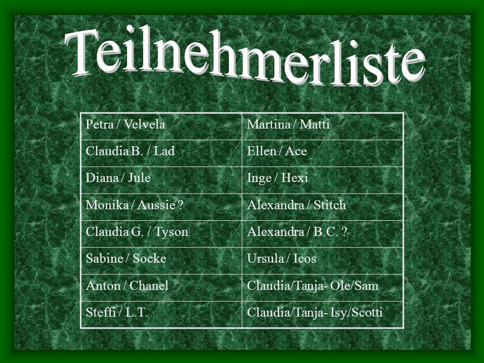 Zeiteinteilung Montag Halle A Dienstag Halle A Mittwoch Halle A Donnerstag Halle A Freitag Halle A Gruppe 1 8.30 Uhr 13.30 Uhr Gruppe 4 8.30 Uhr 13.30