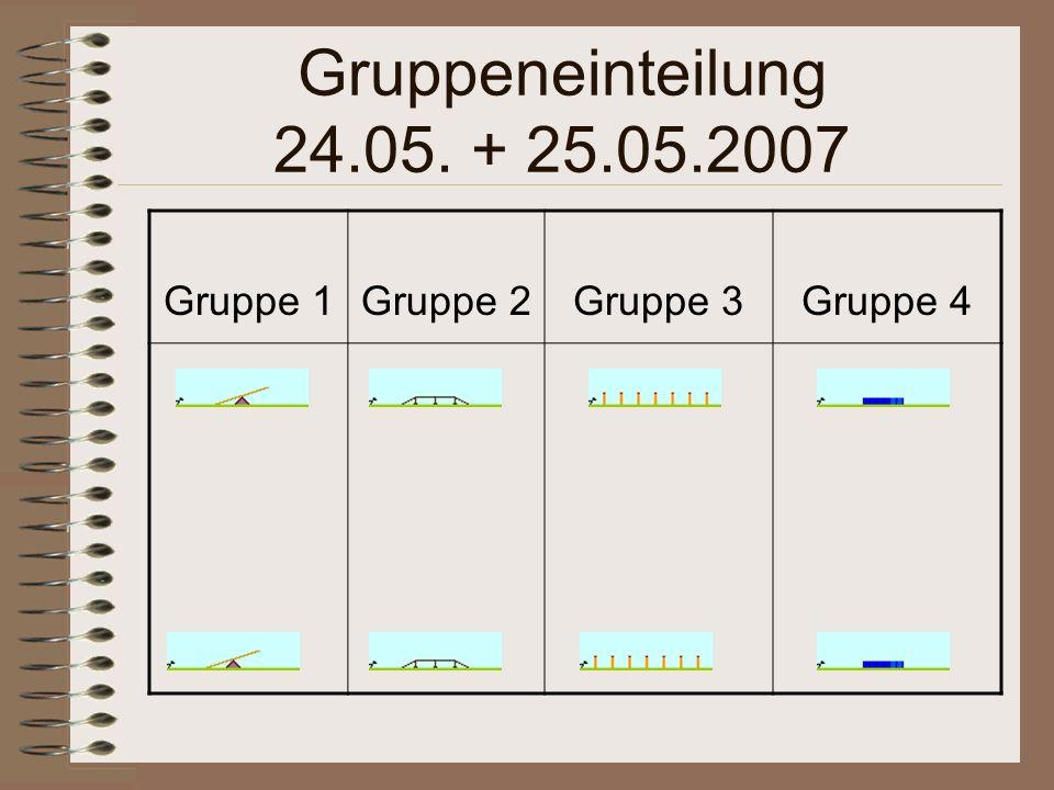 Gruppeneinteilung 24.05. + 25.05.2007 Gruppe 1Gruppe 2Gruppe 3Gruppe 4