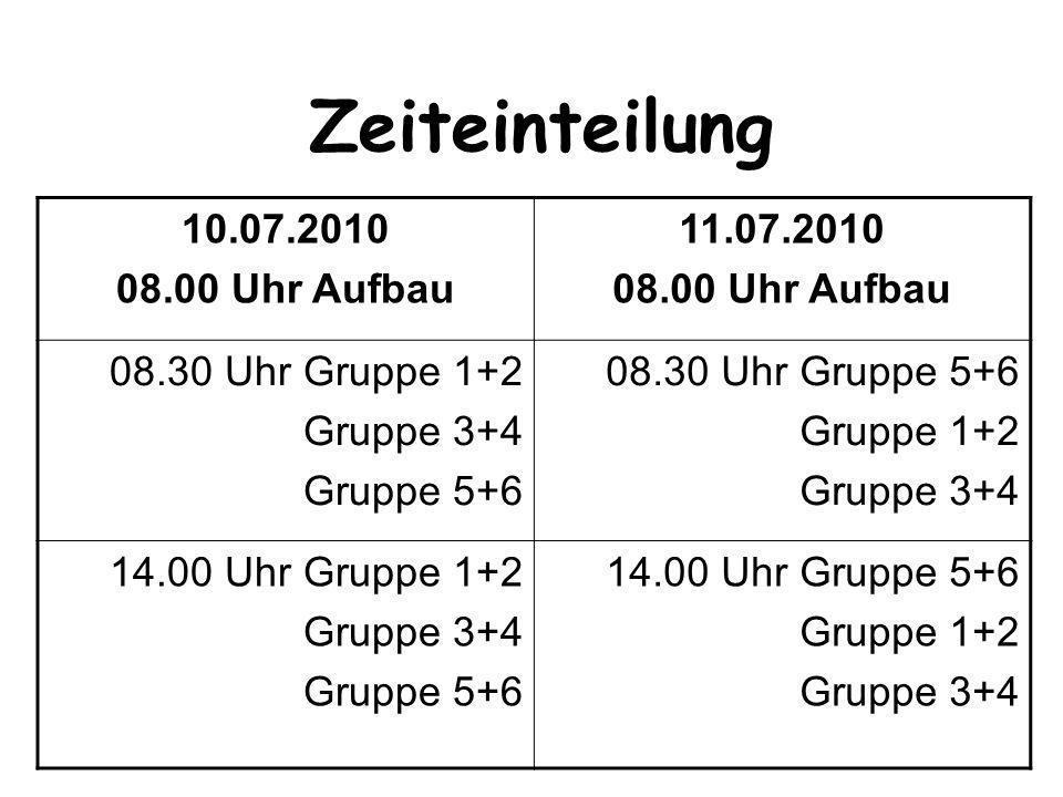 Gruppeneinteilung Gruppe 1 Mimi Kerstin Jürgen/Petra Nils Gruppe 2 Stefanie Ke.