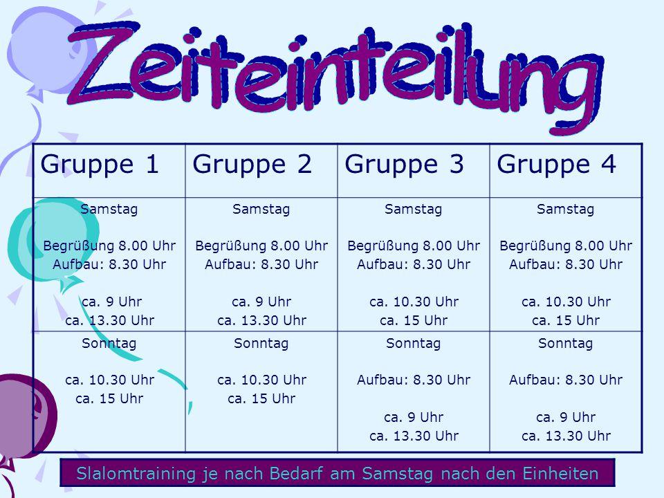 Slalomtraining je nach Bedarf am Samstag nach den Einheiten Gruppe 1Gruppe 2Gruppe 3Gruppe 4 Samstag Begrüßung 8.00 Uhr Aufbau: 8.30 Uhr ca. 9 Uhr ca.