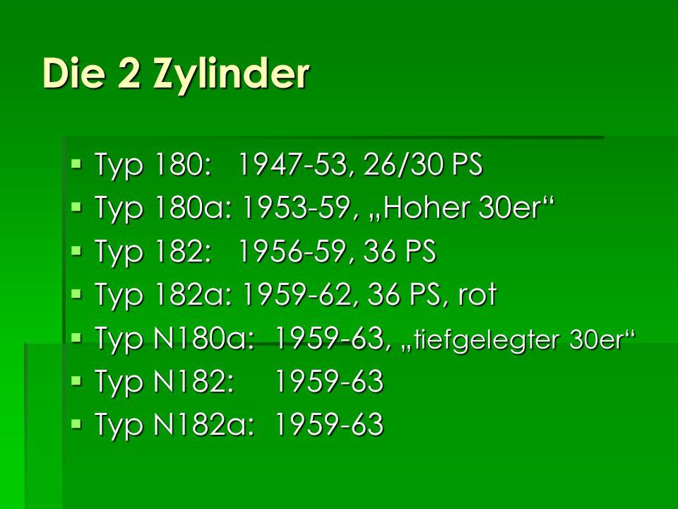 Typ 86, 86e, 86s, 86k 1964-75 1964-75 7.129 Stück 7.129 Stück 18 PS bei 1750 U/min 18 PS bei 1750 U/min 4/1 Getriebe 4/1 Getriebe 1200 kg 1200 kg Karosserie wie Jubiläumsreihe Karosserie wie Jubiläumsreihe