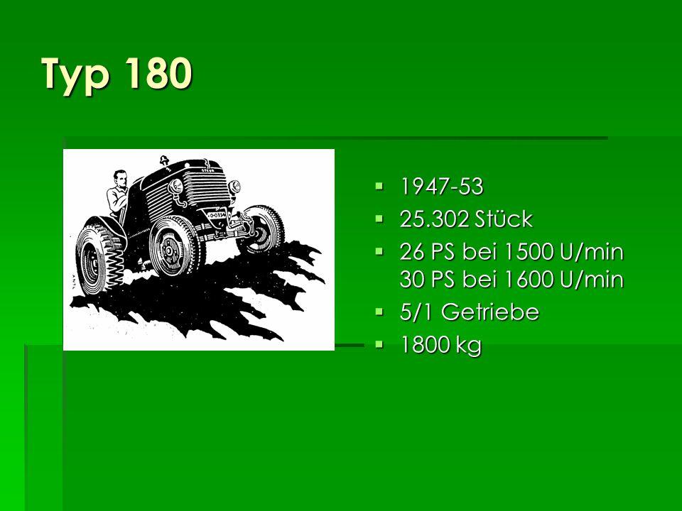 Die 2 Zylinder Typ 180: 1947-53, 26/30 PS Typ 180: 1947-53, 26/30 PS Typ 180a: 1953-59, Hoher 30er Typ 180a: 1953-59, Hoher 30er Typ 182: 1956-59, 36 PS Typ 182: 1956-59, 36 PS Typ 182a: 1959-62, 36 PS, rot Typ 182a: 1959-62, 36 PS, rot Typ N180a: 1959-63, tiefgelegter 30er Typ N180a: 1959-63, tiefgelegter 30er Typ N182: 1959-63 Typ N182: 1959-63 Typ N182a: 1959-63 Typ N182a: 1959-63