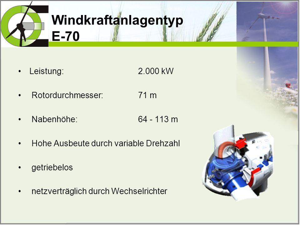 Windkraftanlagentyp E-70 Leistung:2.000 kW Rotordurchmesser: 71 m Nabenhöhe: 64 - 113 m Hohe Ausbeute durch variable Drehzahl getriebelos netzverträgl
