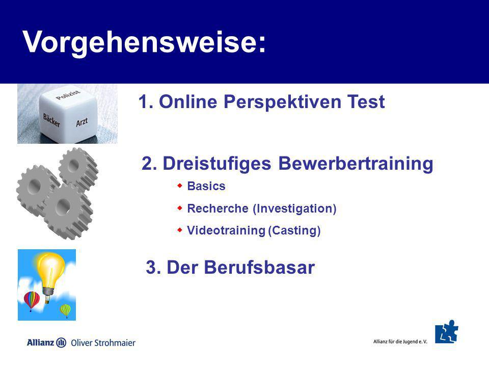 1. Online Perspektiven Test 2. Dreistufiges Bewerbertraining Basics Recherche (Investigation) Videotraining (Casting) 3. Der Berufsbasar Vorgehensweis
