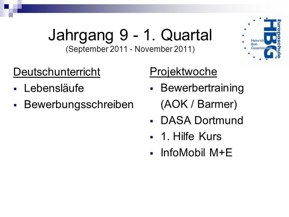 Jahrgang 9 - 1. Quartal (September 2011 - November 2011) Deutschunterricht Lebensläufe Bewerbungsschreiben Projektwoche Bewerbertraining (AOK / Barmer