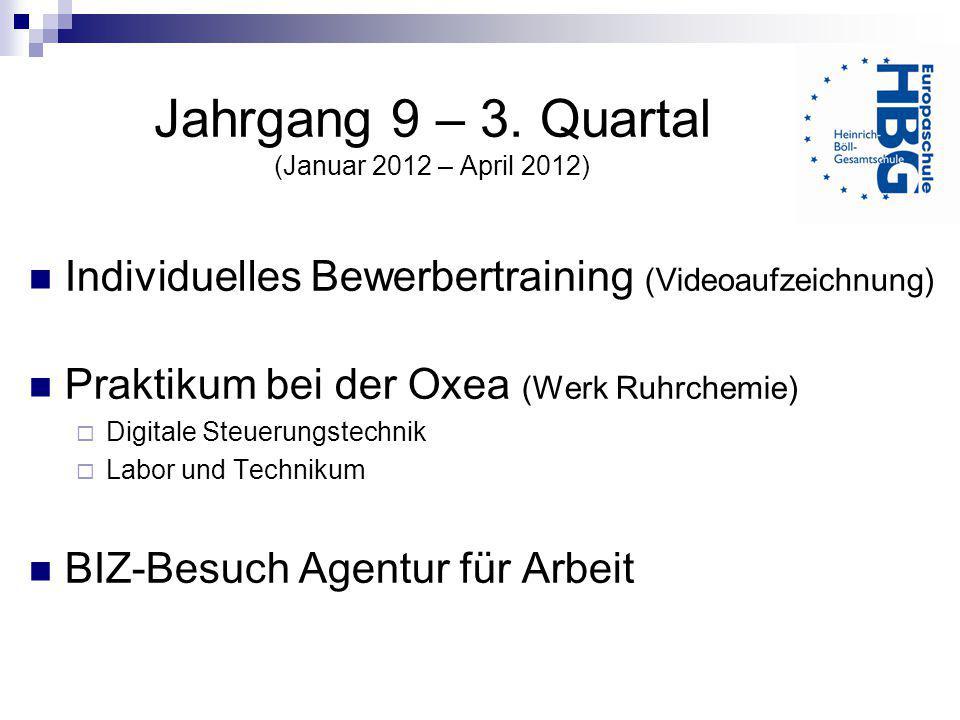 Jahrgang 9 – 3. Quartal (Januar 2012 – April 2012) Individuelles Bewerbertraining (Videoaufzeichnung) Praktikum bei der Oxea (Werk Ruhrchemie) Digital