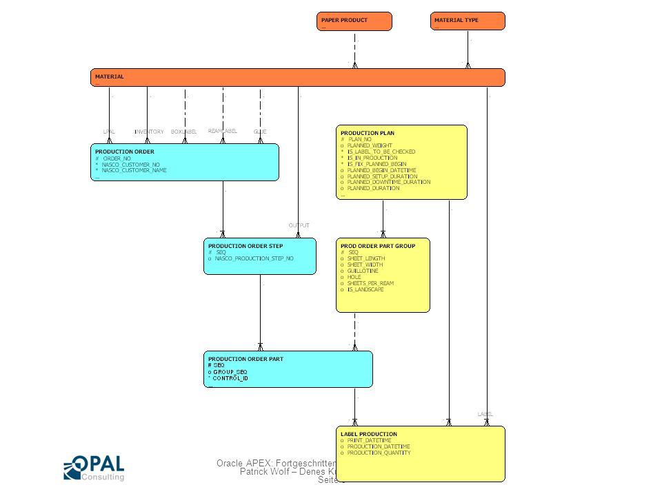 Seite 36 Oracle APEX: Fortgeschrittene Techniken aus der Praxis Patrick Wolf – Denes Kubicek – Dietmar Aust Teamentwicklung – Conclusio Codierrichtlinien Versionsverwaltung Ticketsystem Regelmäßige Exports Page Locks verwenden Einzel Seiten Export mit As of
