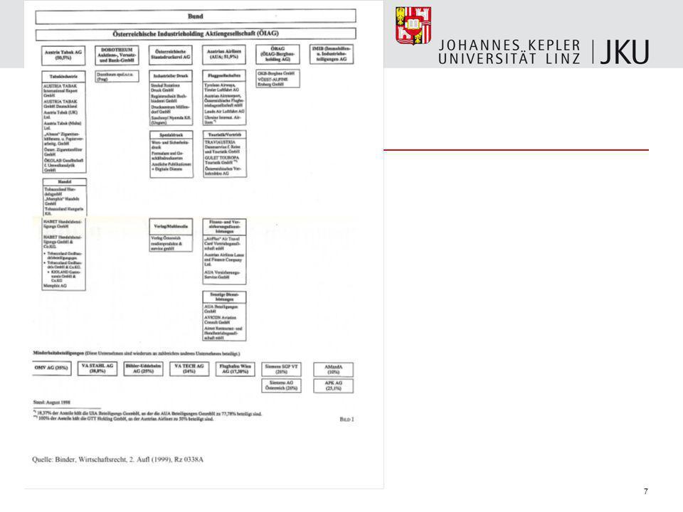 8 Lehrziel Überblick über die Beweggründe für unternehmerisches Tätigwerden von Bund, Ländern und Gemeinden Überblick über den rechtlichen Rahmen und die bestimmenden Prinzipien Überblick über die Entwicklungen der letzten Jahre in wesentlichen Sektoren der Versorgungswirtschaft