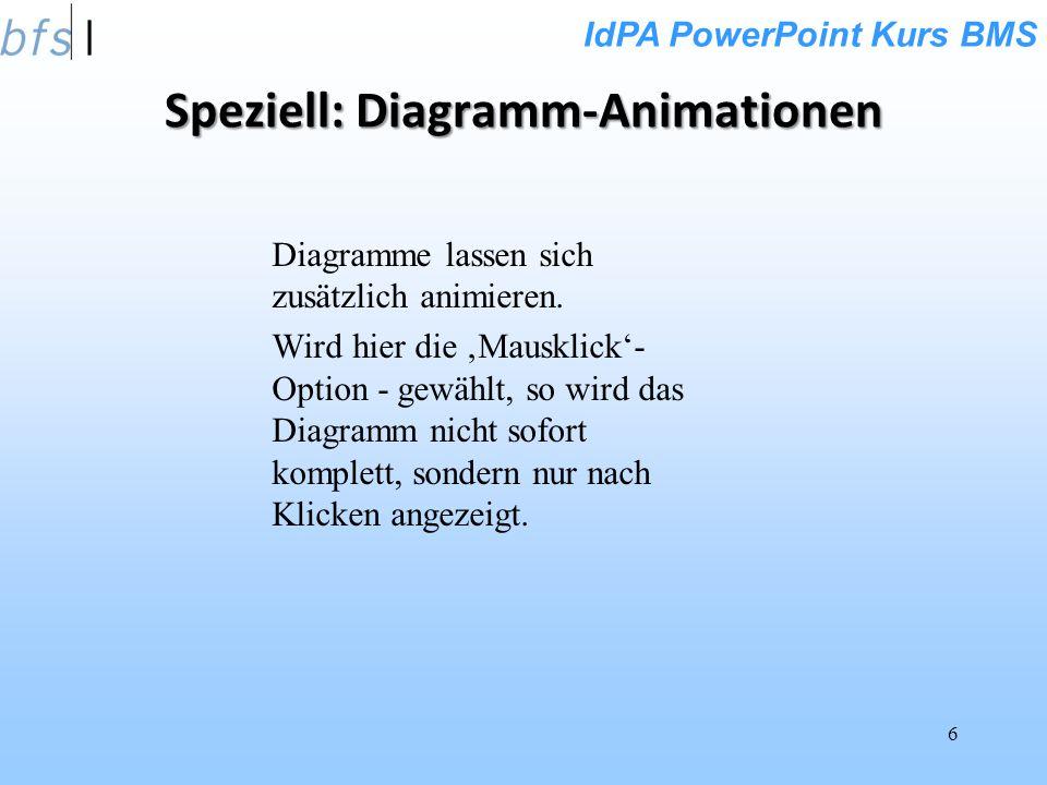 IdPA PowerPoint Kurs BMS 5 Anleitung Hier wird für jedes Objekt entschieden, ob und wann es animiert werden soll. Hier wird der Animationstyp und das