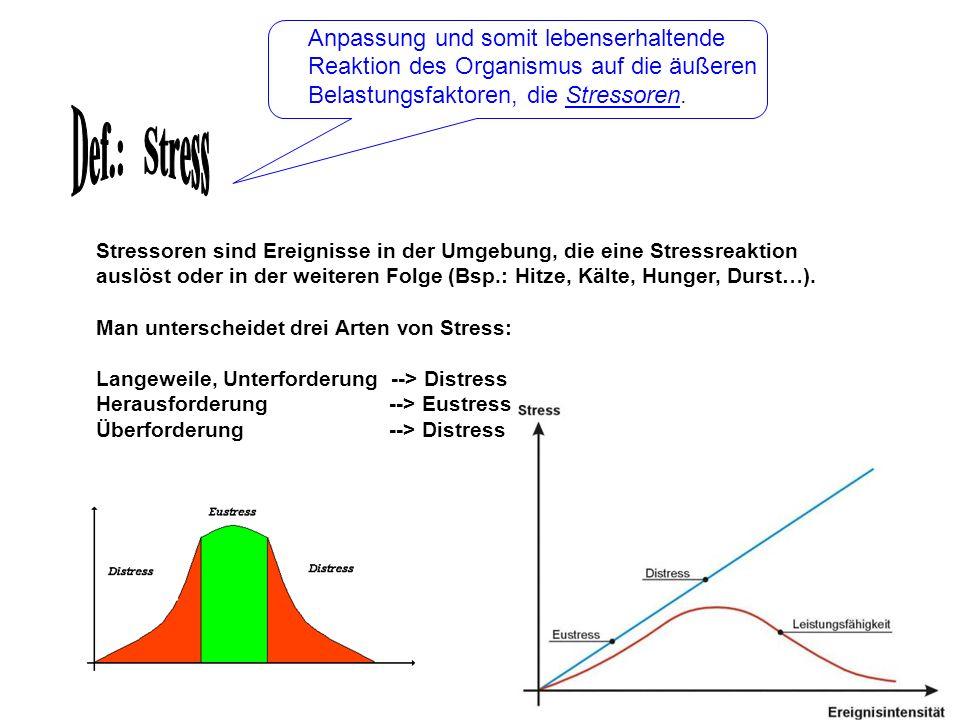 Anpassung und somit lebenserhaltende Reaktion des Organismus auf die äußeren Belastungsfaktoren, die Stressoren. Stressoren sind Ereignisse in der Umg