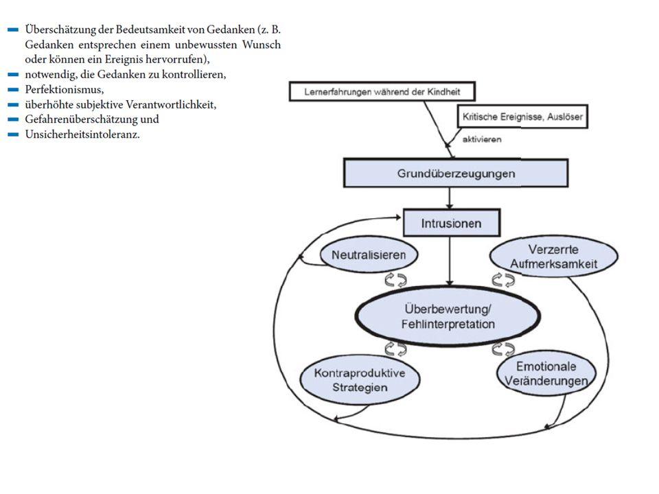 Medikamentöse Therapie Antidepressiva, v.a.