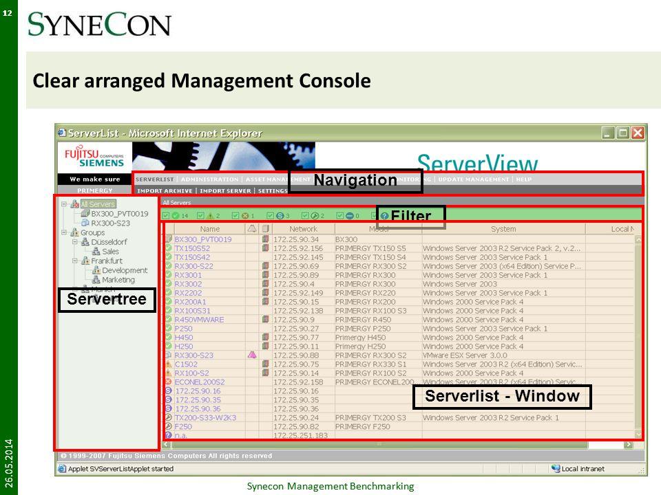 Synecon Management Benchmarking 12 Clear arranged Management Console 26.05.2014 Synecon Management Benchmarking 12 Servertree Navigation Filter Server