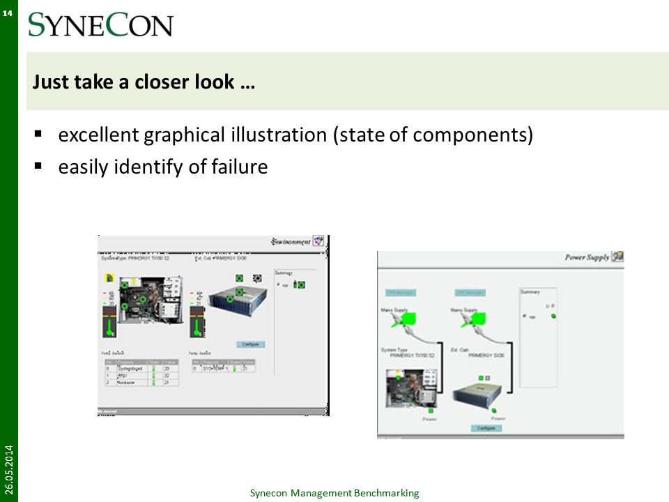 Synecon Management Benchmarking 14 Just take a closer look … excellent graphical illustration (state of components) easily identify of failure 26.05.2