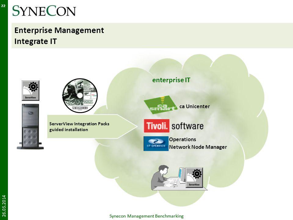 Synecon Management Benchmarking 22 enterprise IT Enterprise Management Integrate IT 26.05.2014 Synecon Management Benchmarking 22 Network Node Manager