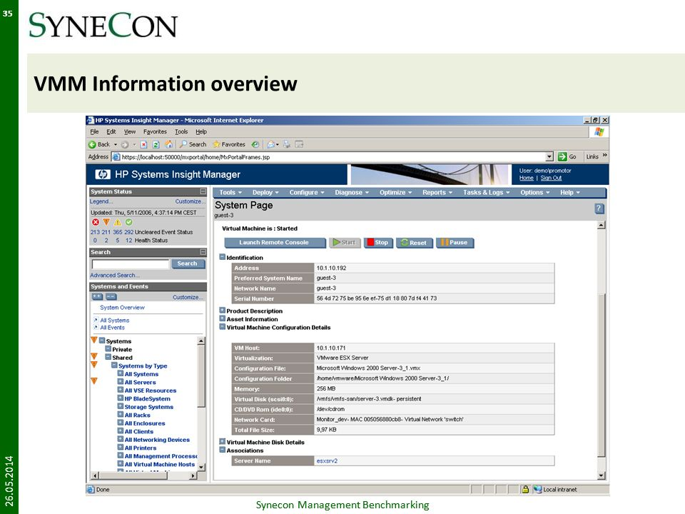 Synecon Management Benchmarking 35 VMM Information overview 26.05.2014 Synecon Management Benchmarking 35