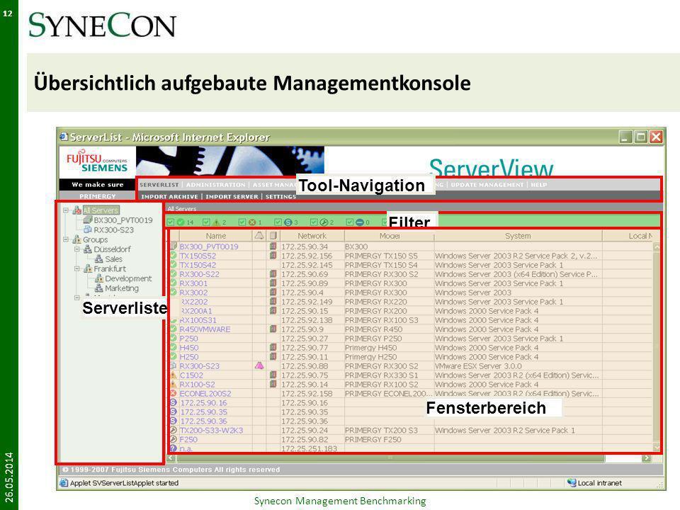 Übersichtlich aufgebaute Managementkonsole 26.05.2014 Synecon Management Benchmarking 12 Serverliste Tool-Navigation Filter Fensterbereich
