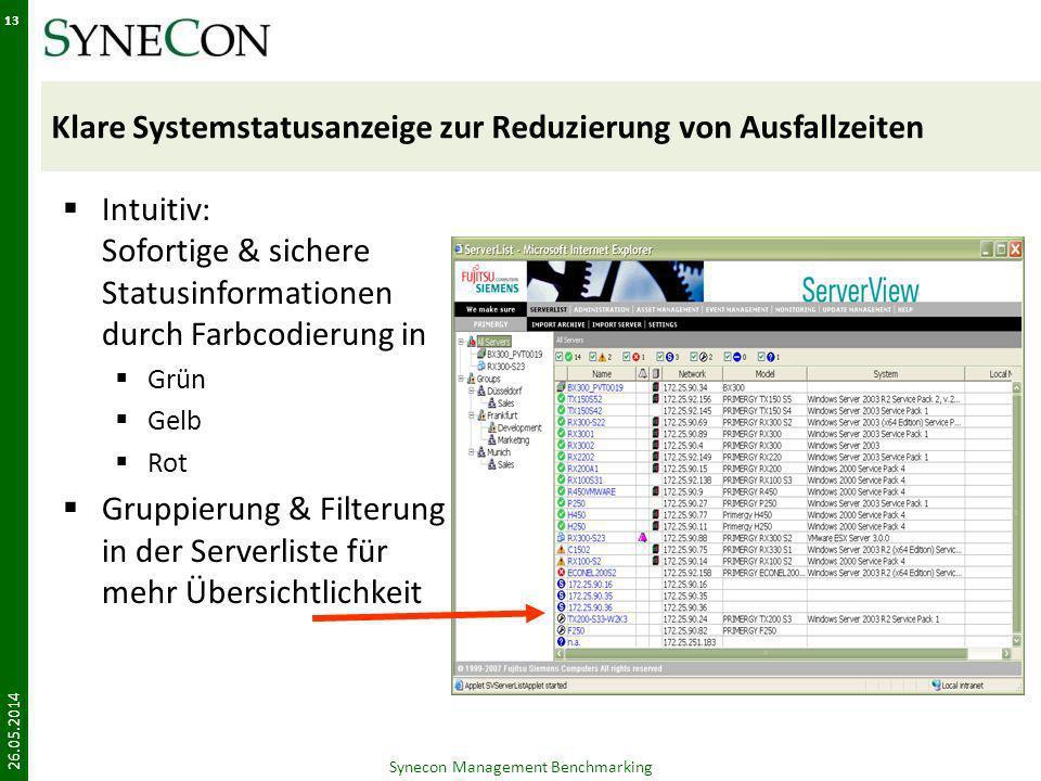Klare Systemstatusanzeige zur Reduzierung von Ausfallzeiten Intuitiv: Sofortige & sichere Statusinformationen durch Farbcodierung in Grün Gelb Rot Gru