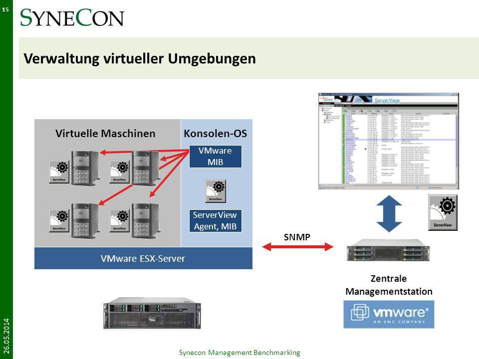 Verwaltung virtueller Umgebungen 26.05.2014 Synecon Management Benchmarking 15 Zentrale Managementstation Konsolen-OSVirtuelle Maschinen ServerView Ag