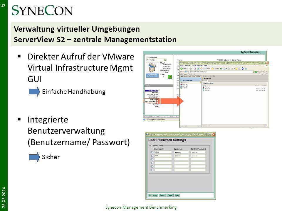 Verwaltung virtueller Umgebungen ServerView S2 – zentrale Managementstation Direkter Aufruf der VMware Virtual Infrastructure Mgmt GUI Integrierte Ben