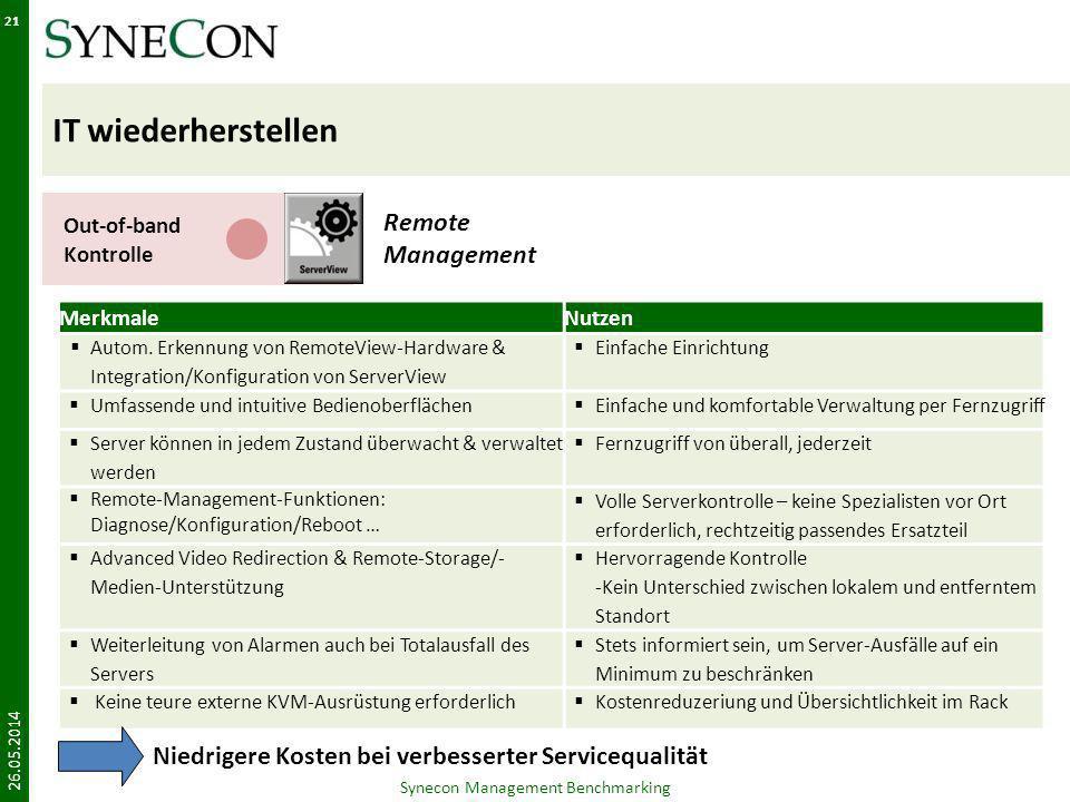 IT wiederherstellen 26.05.2014 Synecon Management Benchmarking 21 MerkmaleNutzen Autom. Erkennung von RemoteView-Hardware & Integration/Konfiguration