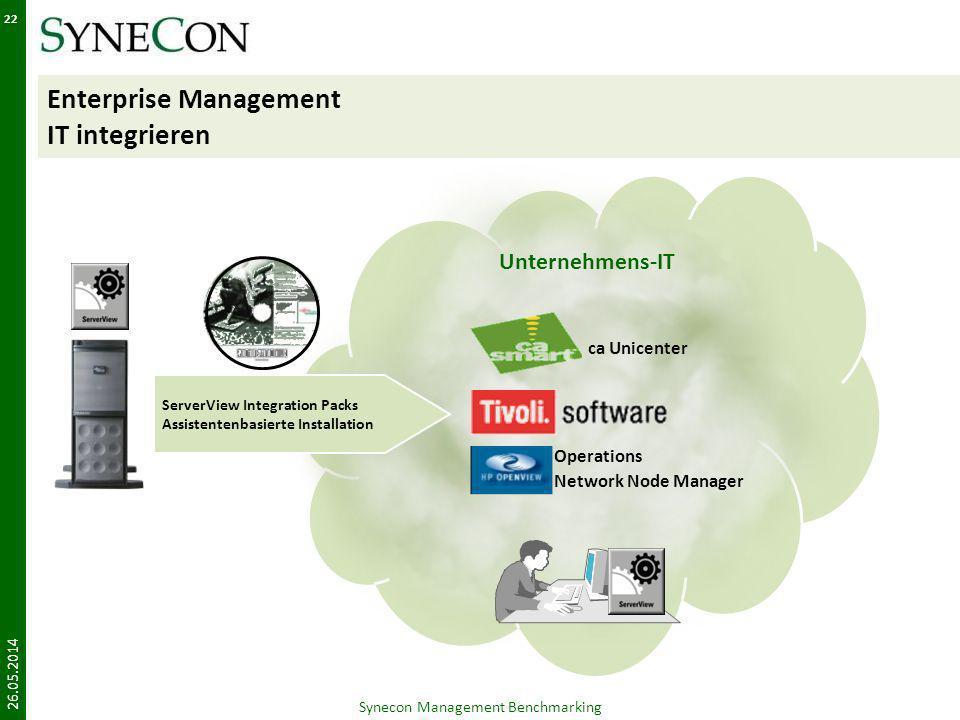 Unternehmens-IT Enterprise Management IT integrieren 26.05.2014 Synecon Management Benchmarking 22 Network Node Manager Operations ca Unicenter Server