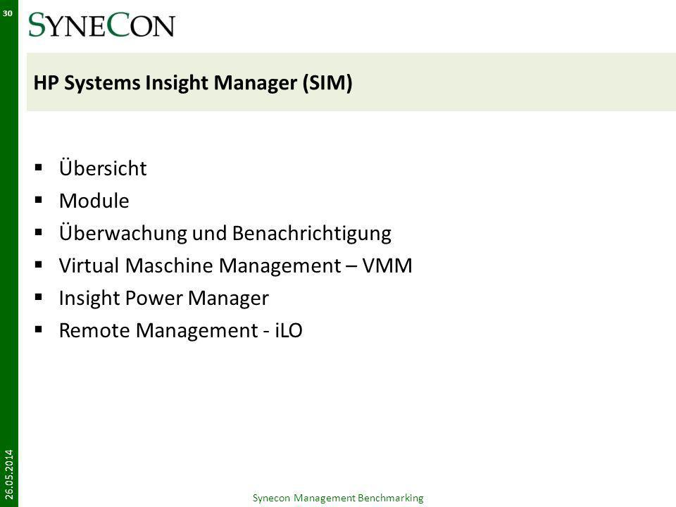 HP Systems Insight Manager (SIM) Übersicht Module Überwachung und Benachrichtigung Virtual Maschine Management – VMM Insight Power Manager Remote Management - iLO Synecon Management Benchmarking 26.05.2014 30