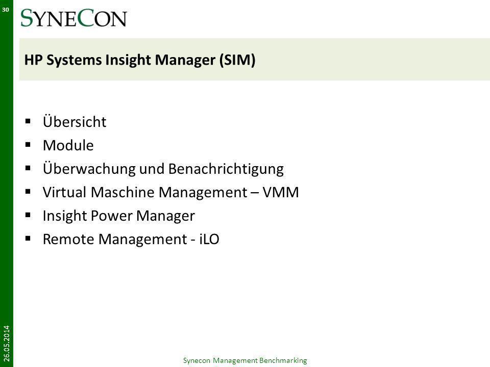 HP Systems Insight Manager (SIM) Übersicht Module Überwachung und Benachrichtigung Virtual Maschine Management – VMM Insight Power Manager Remote Mana