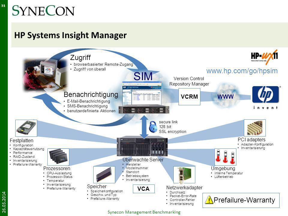 HP Systems Insight Manager 26.05.2014 Synecon Management Benchmarking 31 Festplatten Konfiguration Kapazitätausnutzung Performance RAID-Zustand Invent
