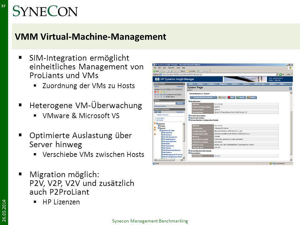 VMM Virtual-Machine-Management SIM-Integration ermöglicht einheitliches Management von ProLiants und VMs Zuordnung der VMs zu Hosts Heterogene VM-Über