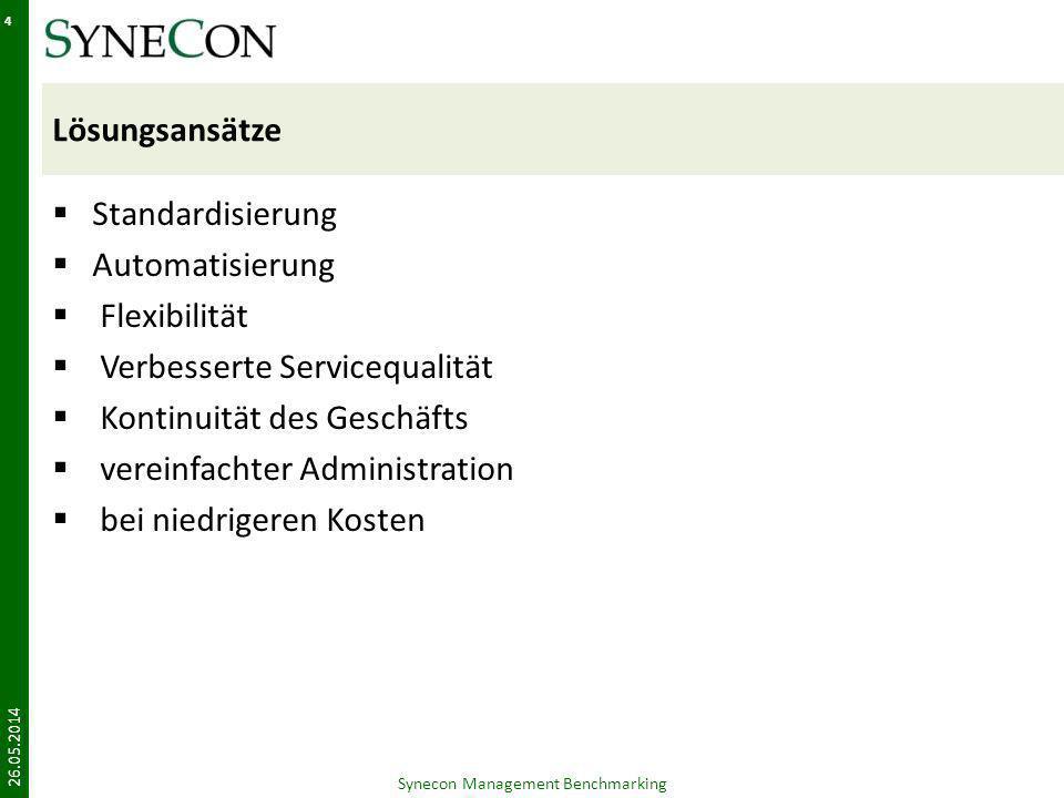 VMM Informationen 26.05.2014 Synecon Management Benchmarking 35