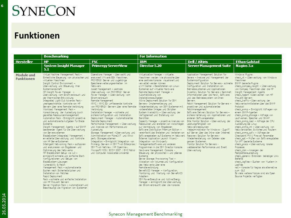 Funktionen (Auswahl) Überwachung und Benachrichtigung Virtualisierte Server Power Control Out-Of-Band-Management 26.05.2014 Synecon Management Benchmarking 7