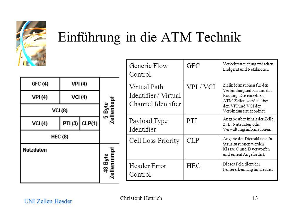 Christoph Hettrich13 Einführung in die ATM Technik UNI Zellen Header Generic Flow Control GFC Verkehrssteuerung zwischen Endgerät und Netzknoten.