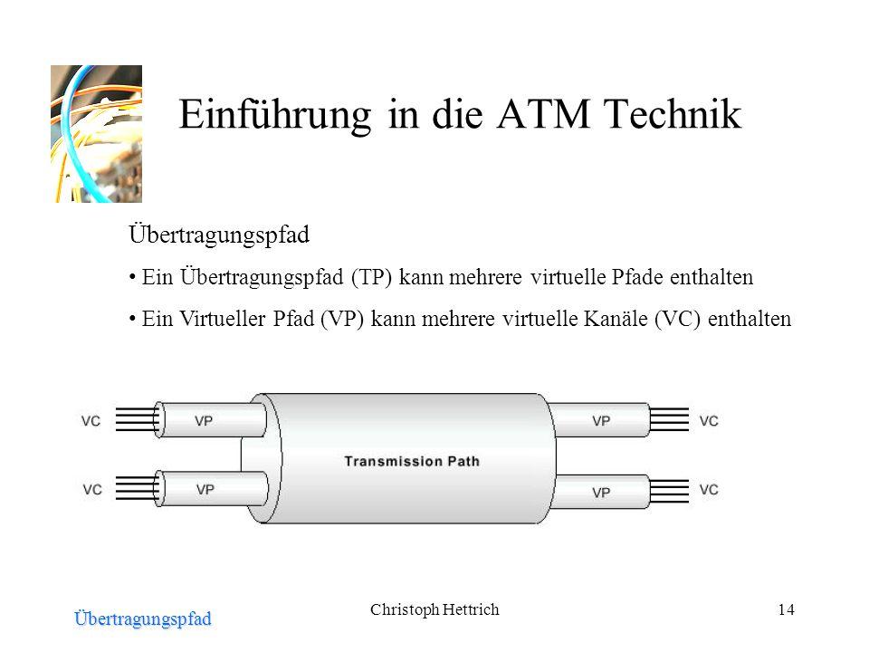 Christoph Hettrich14 Einführung in die ATM Technik Übertragungspfad Übertragungspfad Ein Übertragungspfad (TP) kann mehrere virtuelle Pfade enthalten Ein Virtueller Pfad (VP) kann mehrere virtuelle Kanäle (VC) enthalten